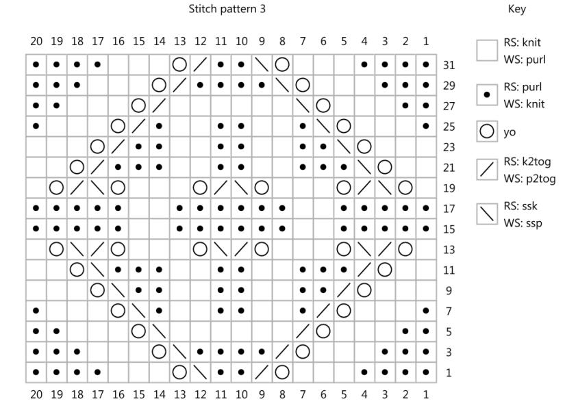 Stitch pattern 3